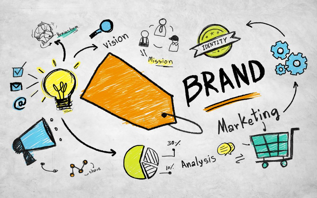 Sua marca é relevante para o sucesso do seu negócio?